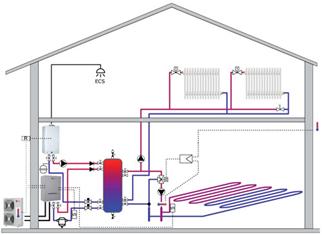 Luft-vattenvarmepump-i-hus funtion